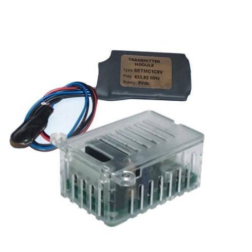 Opr Kit 450X450 0 1